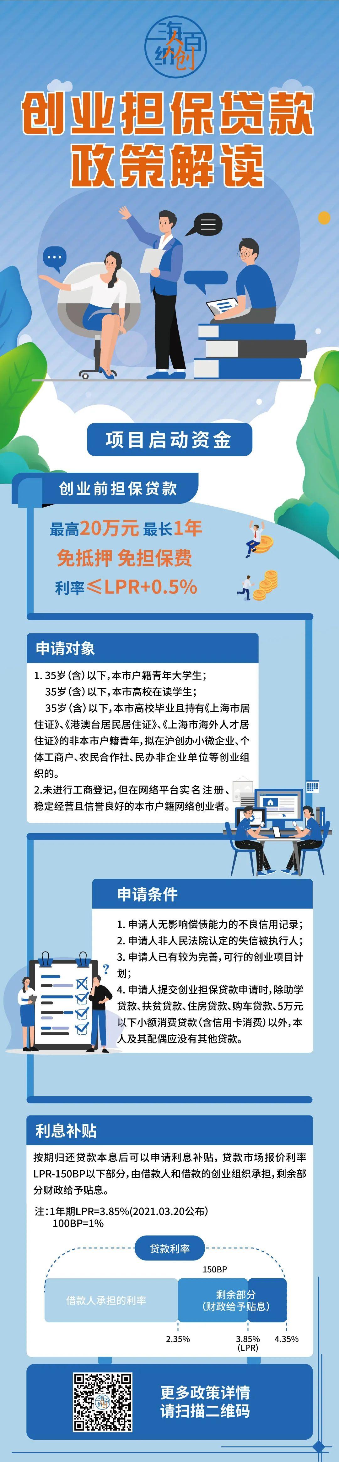 创业担保政策1.jpg