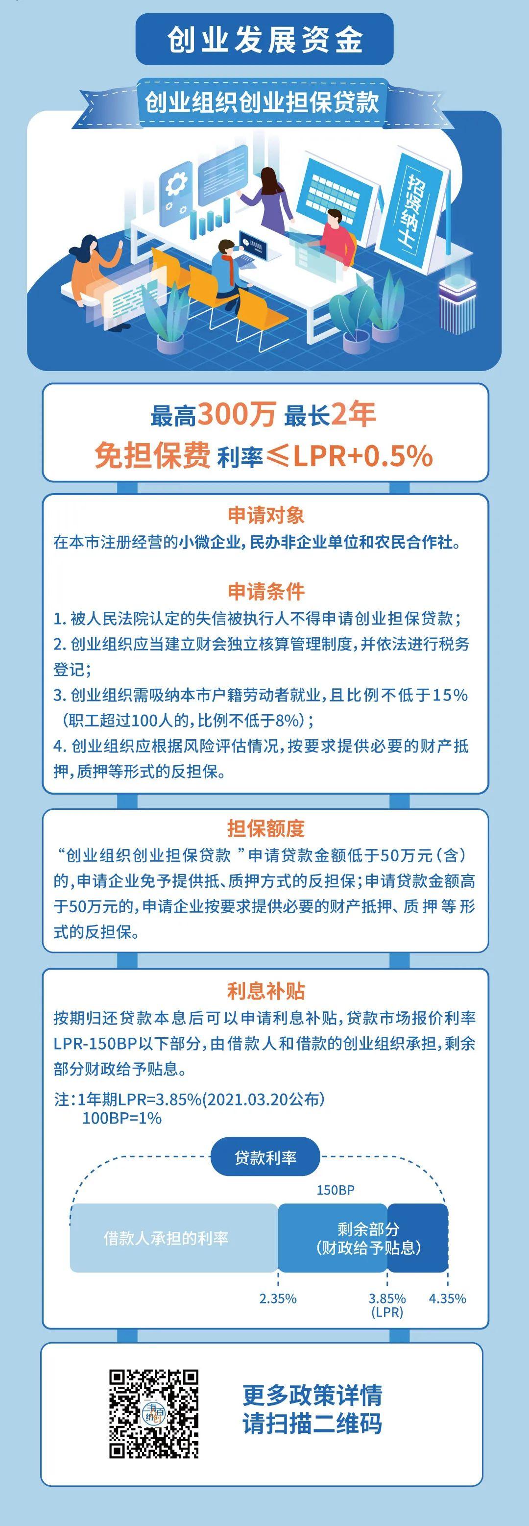 创业担保政策3.jpg